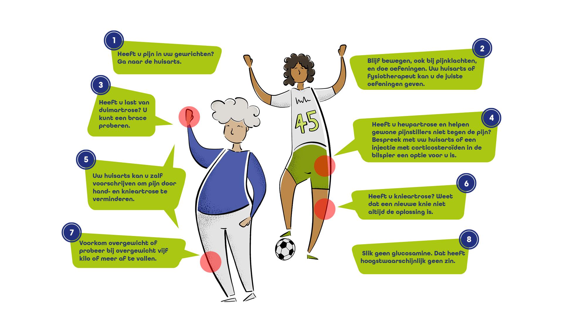 Infographic: wat weten we dankzij onderzoek naar artrose?